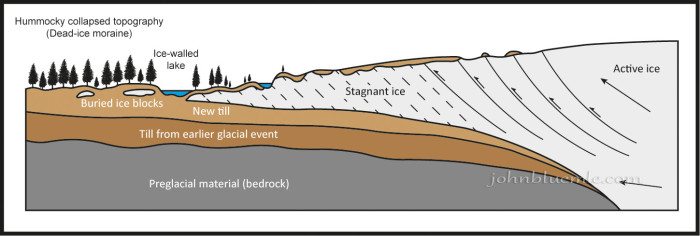 geology, North Dakota, Turtle Mountain, glaciers