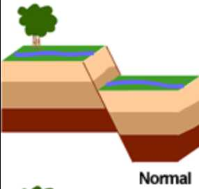 normal fault, earthquages, geology, North Dakota